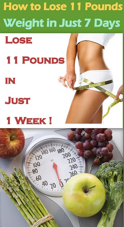 Diet Plan To Lose Weight Fast: