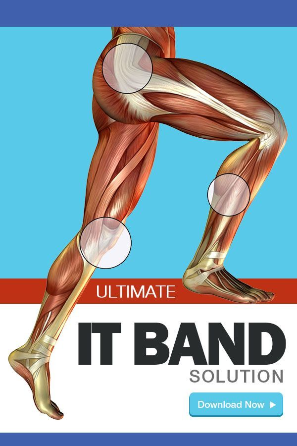 Fitness Motivation How To Resolve It Band Pain Exercises Tips