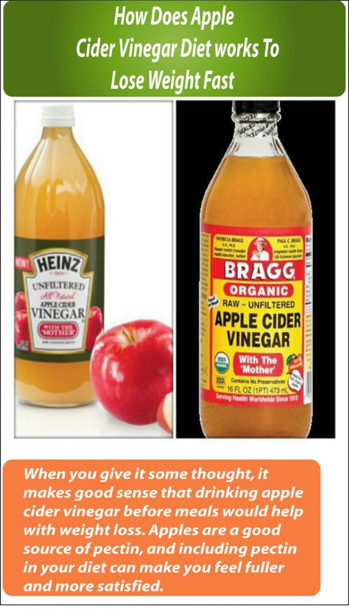Apple Cider Vinegar Diet for Weight Loss: Why and Diet Plans