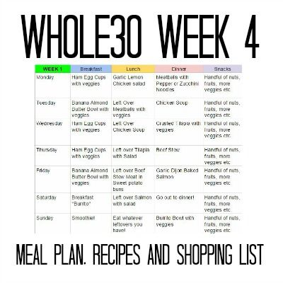diet plan to lose weight  whole30 meal plan shopping
