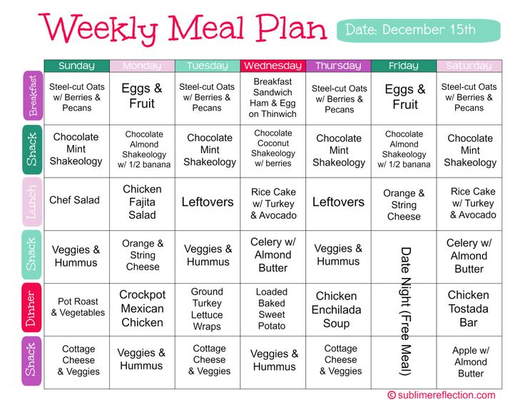 Diet plan to lose weight clean eating meal plan healthy diet plan to lose weight forumfinder Gallery