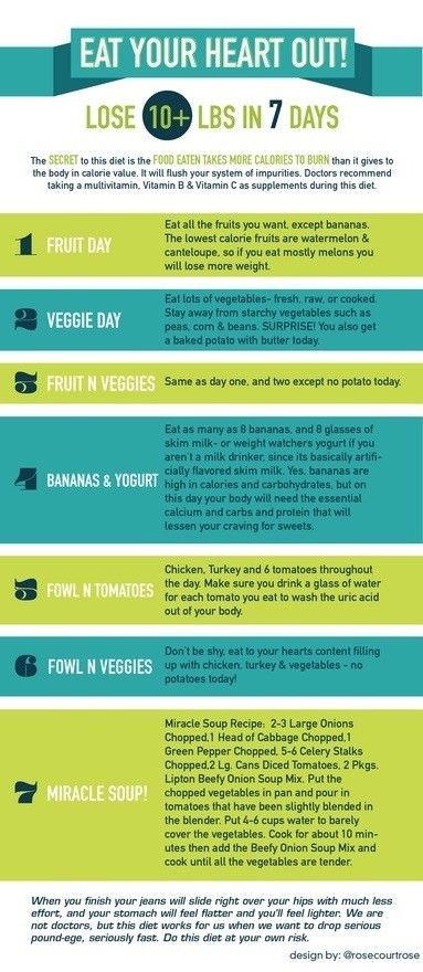 Diet Plan To Lose Weight Fast Forever Young Lose 10 Pound In 7