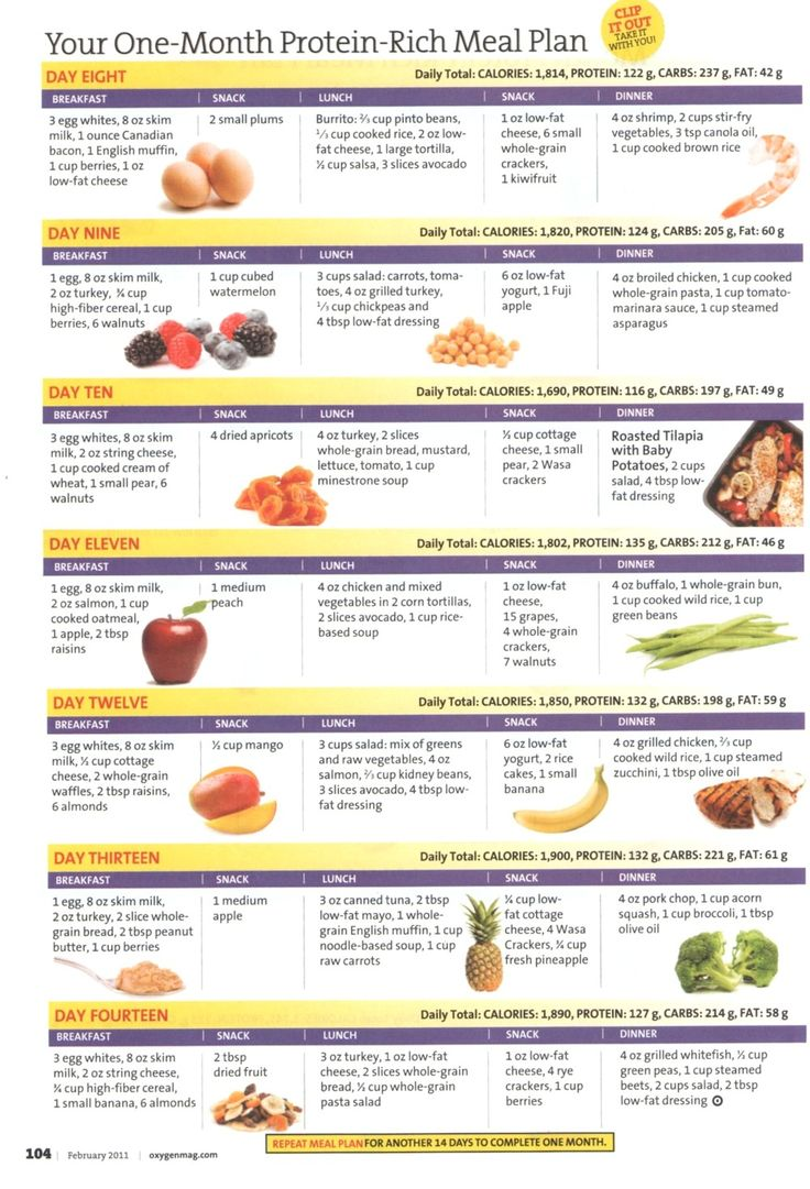 Diet plan to lose weight in one month