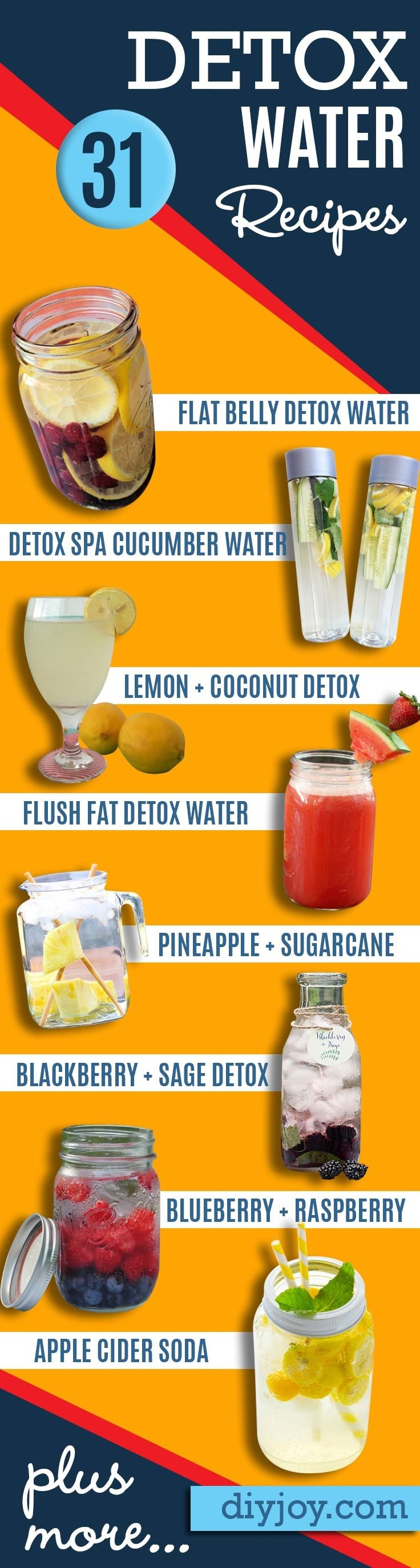 Can water or diet drinks aid weight loss?