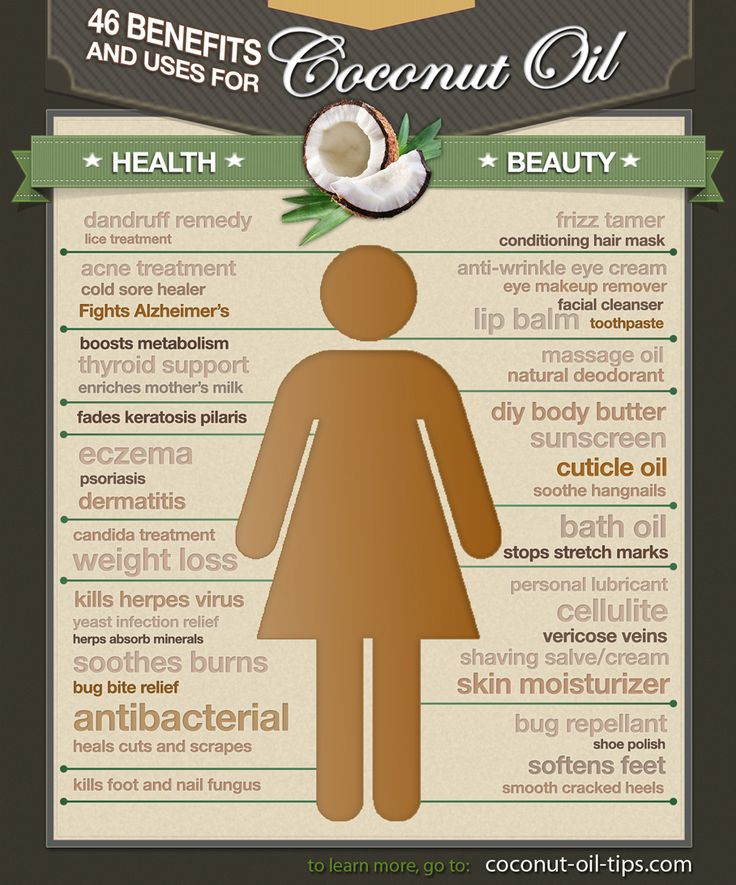 Diet Plan To Lose Weight Fast : Coconut Oil Uses for Beauty and