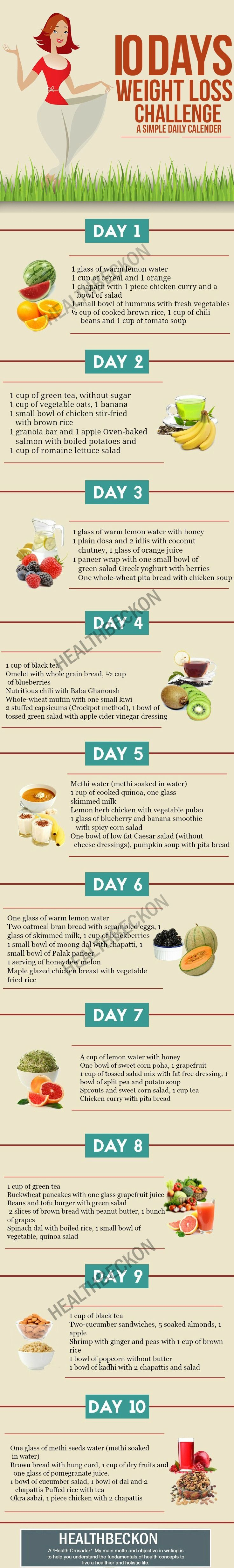 Home diet plan to lose weight fast