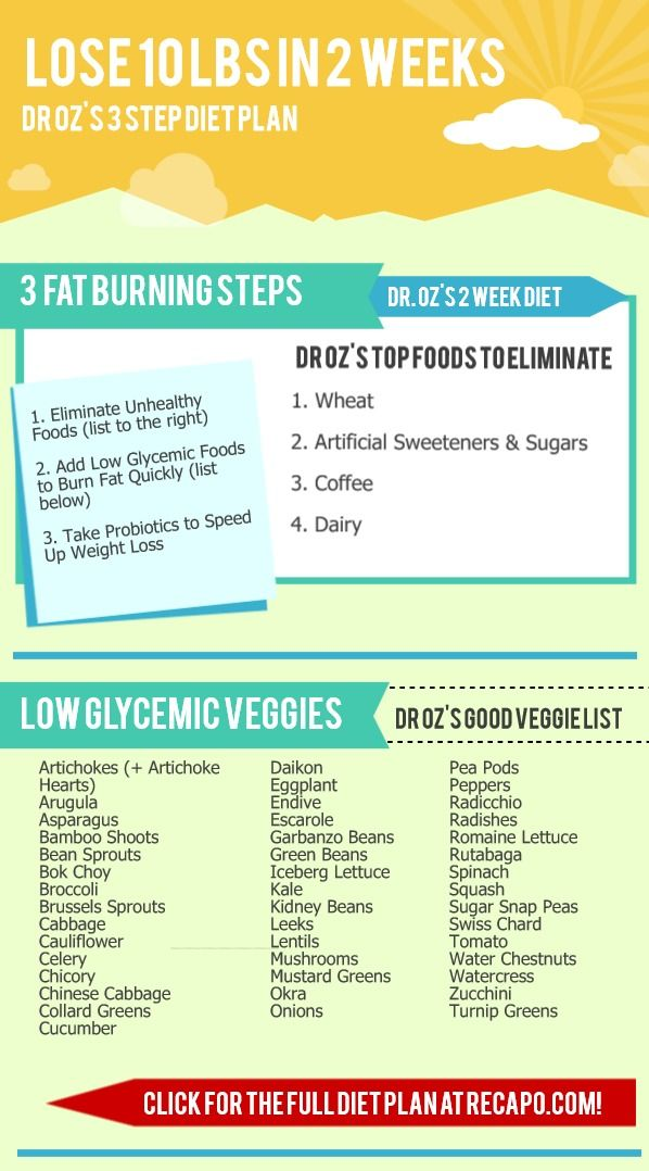 Diet Plan To Lose Weight Fast : MUST TRY! Dr Oz's 2 Week