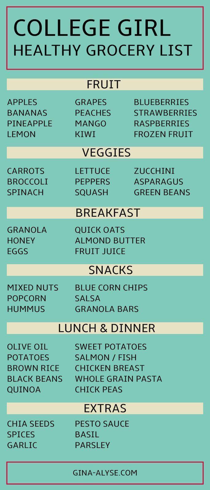 Diet plan to lose weight im not in college anymore but this is diet plan to lose weight ccuart Images