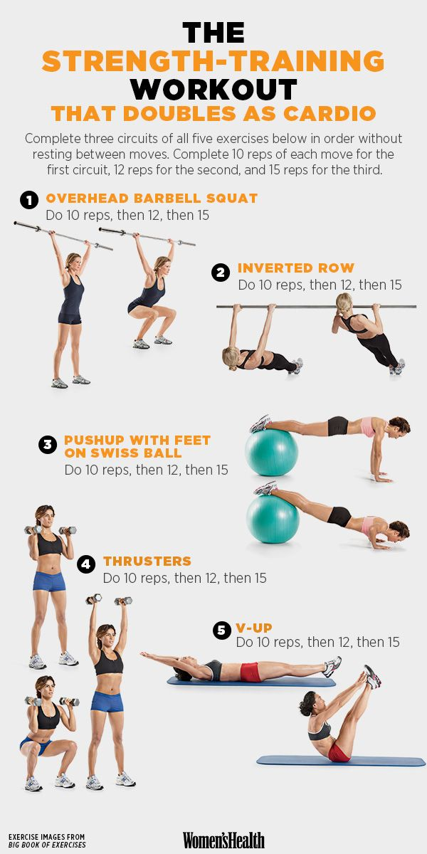 Fitness Tips : 5 Strength-Training Moves That Double as Cardio ...